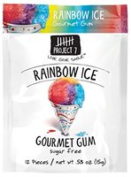 Project 7- Rainbow Ice Gourmet Gum