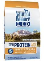 Natural Balance Limited Ingredients Diets High Protein Turkey Formula Dog Food